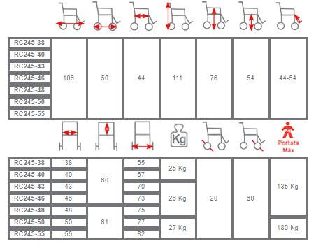 Dimensiones silla de ruedas de aseo